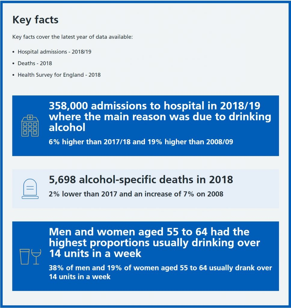 alcohol key facts 2020